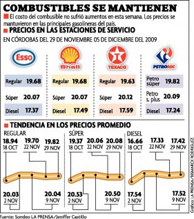 288x318_1259538780_301109 combustible