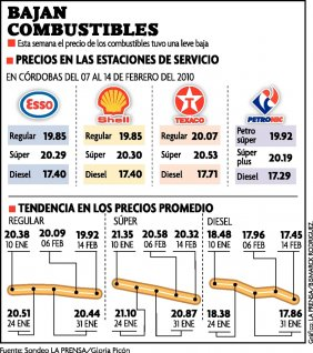 288x318_1266199279_150210 combustible