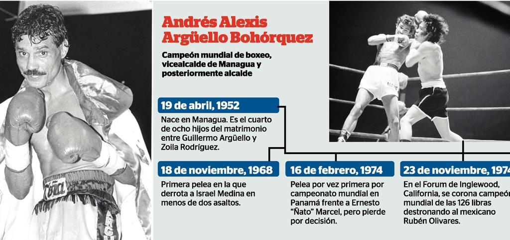 """Alexis Argüello bromea con uno de sus mentores,  Eduardo """"El Ratón"""" Mojica, quien también fue su cuñado y lo inspiró a boxear. LA PRENSA/ARCHIVO/MANUEL ESQUIVEL"""