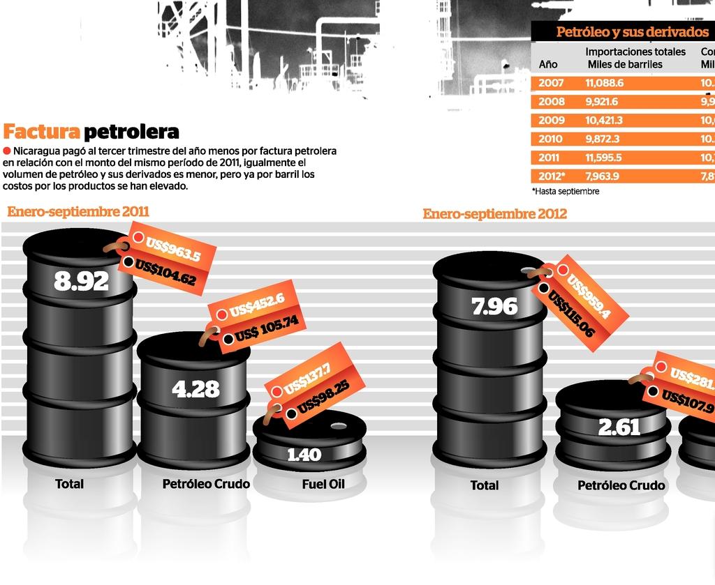 Derivados del petroleo yahoo dating 5