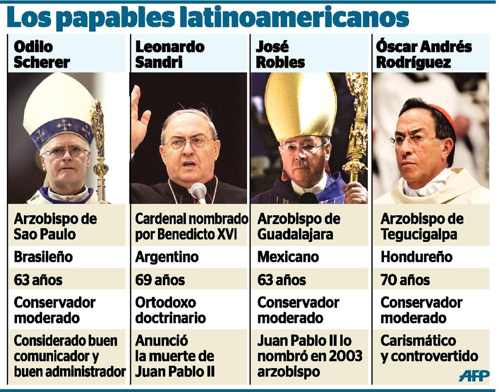 América Latina representada