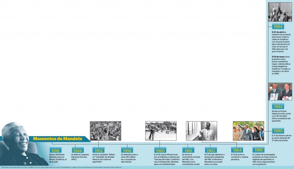 1374974438_Mandela-cronologia3