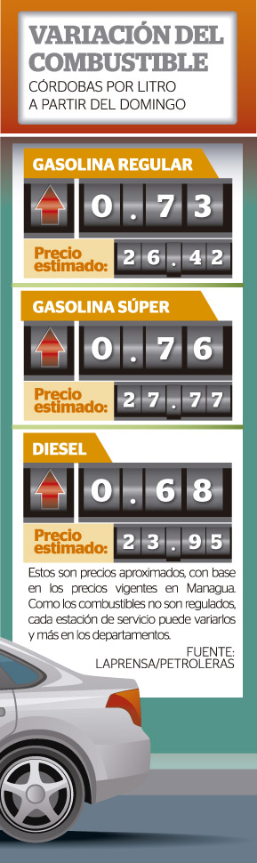 06MarzoBREVECOMBUSTIBLE