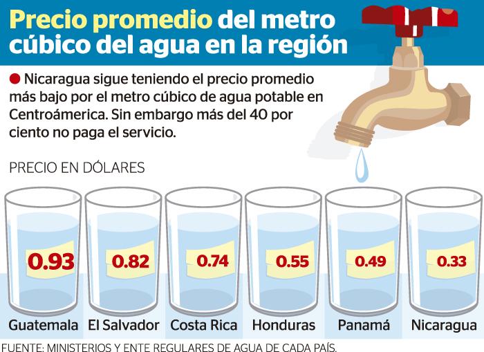 Ahora el agua es un poquito m s cara la prensa for Precio del granito por metro