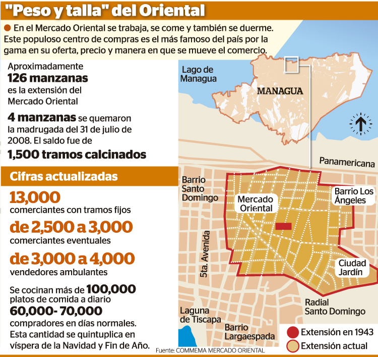 MercadoOrientalInfo