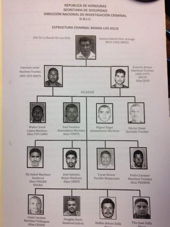 """Estructura de la banda delincuencial """"Los Solís"""", donde el alcalde hondureño sería el cabecilla. Foto tomada de La Prensa de Honduras"""