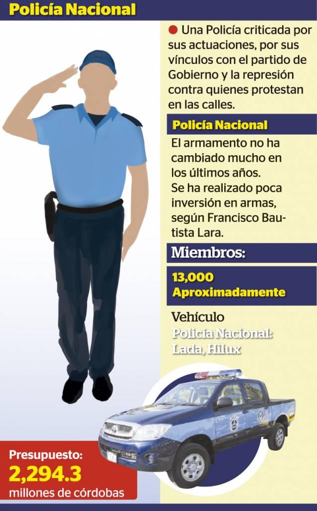 policia nac info corregido