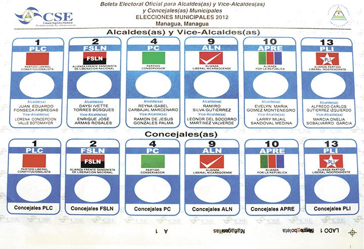 Estos son los partidos que participan en la farsa electoral de Nicaragua