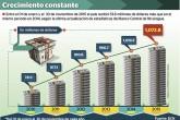 Remesas enviadas por nicaragüenses superan los 1,000 millones de dólares