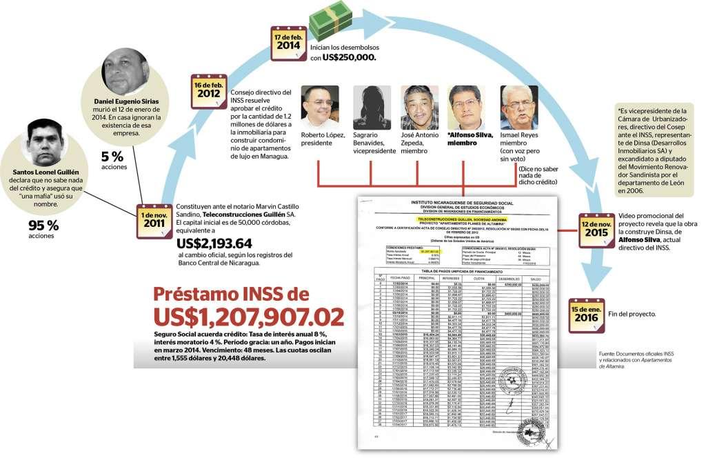 Especial Octavio Info1