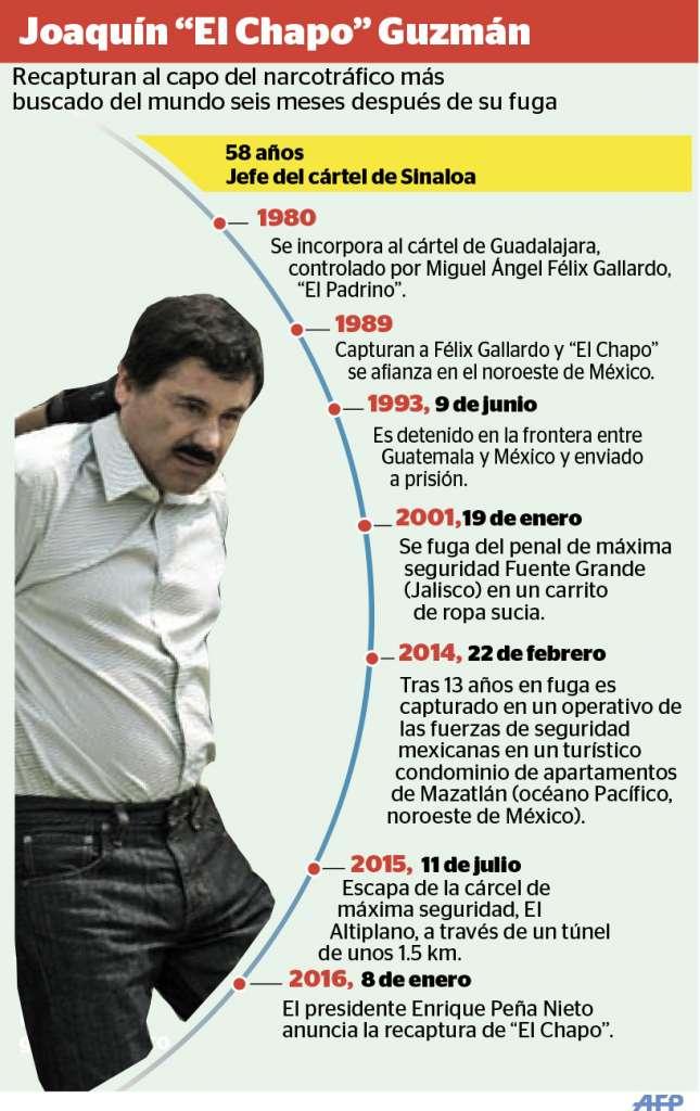Chapo capturado info