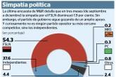 Encuestados nicaragüenses claman por observación electoral