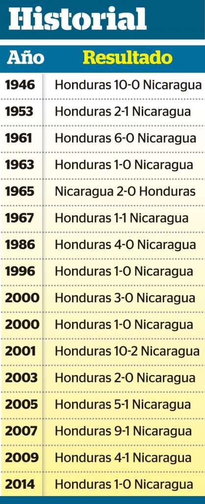 26 enero resultados nicaragua