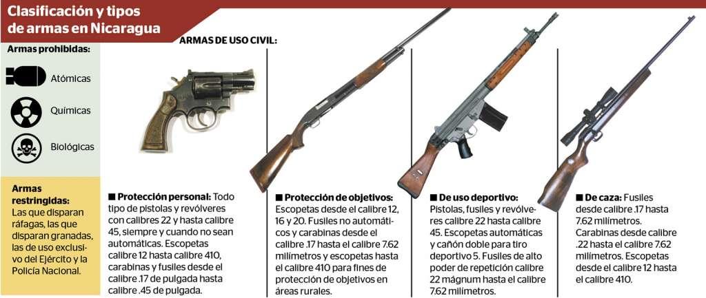 Armas2