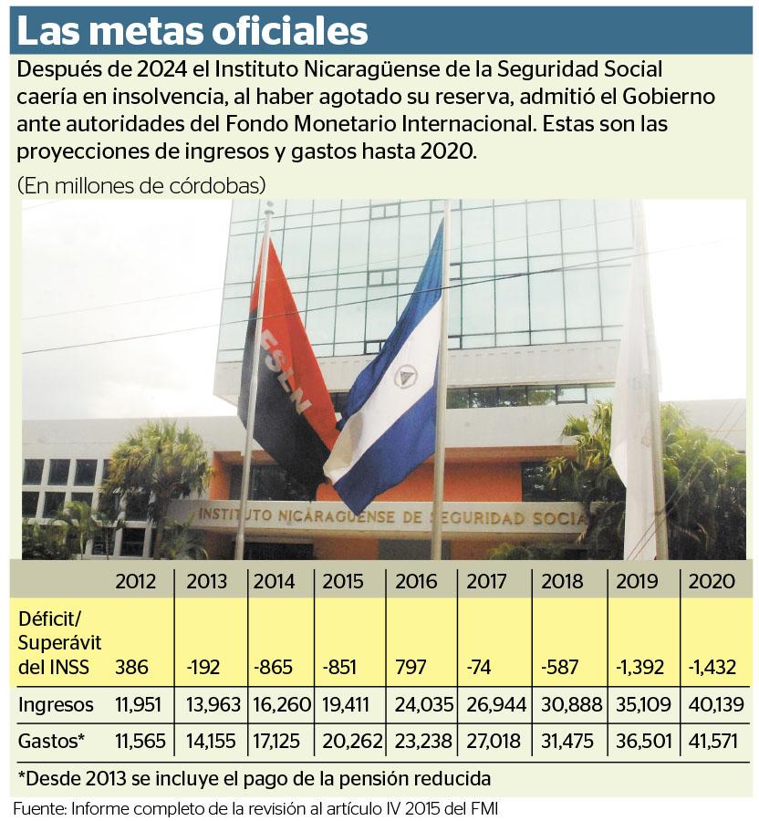 seguro social sera insolvente en  la prensa Vida Util Bienes 2020