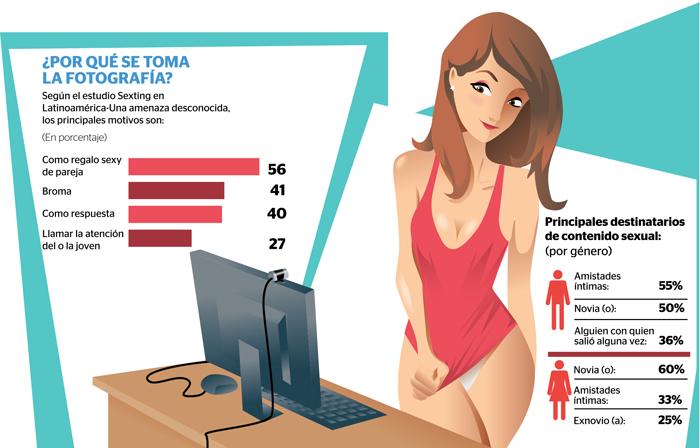 Noche sexo cibernético sexo