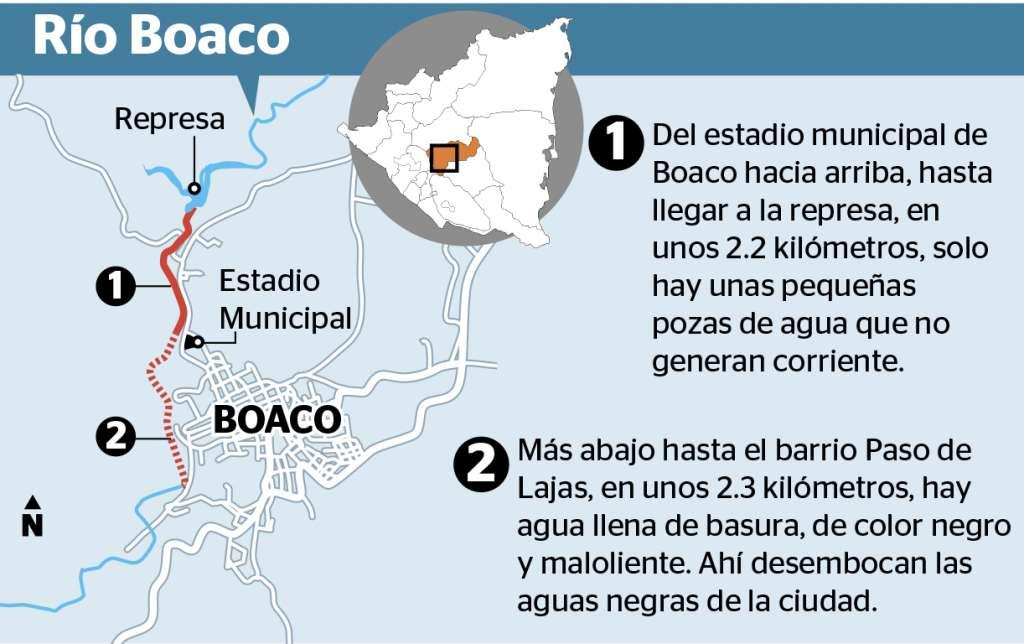 Info Boaco