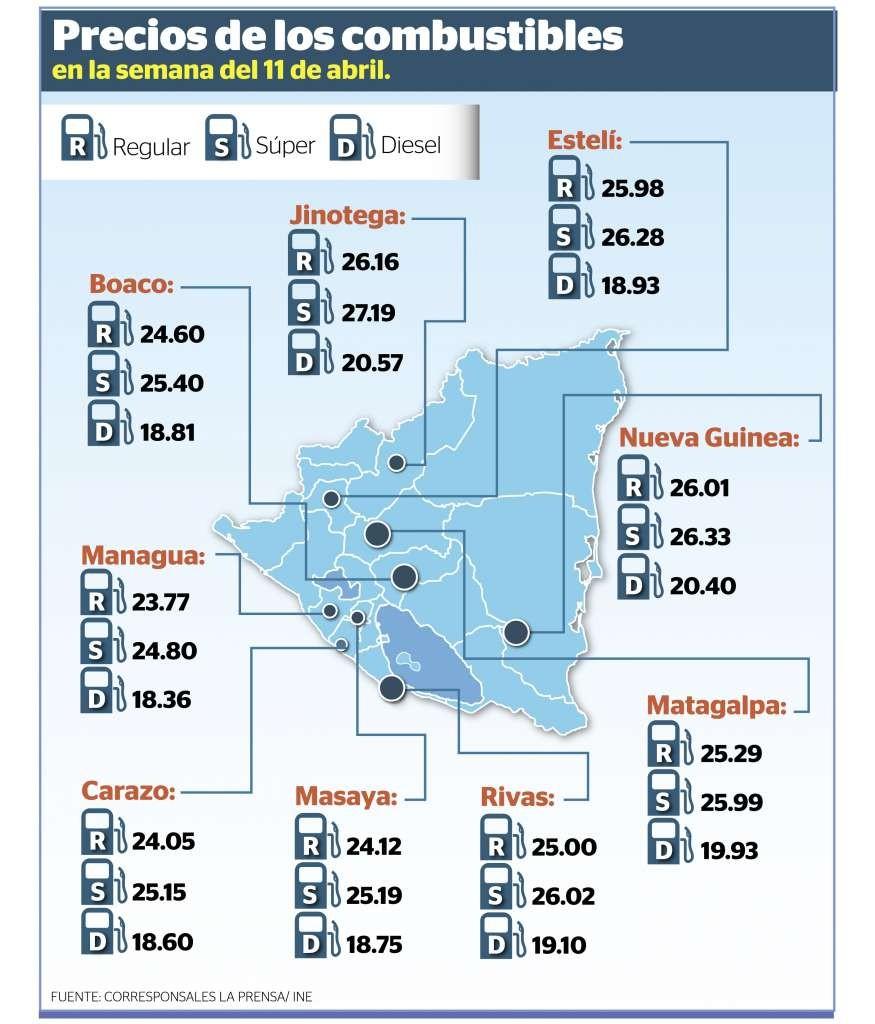 combustibles departamentos 12 de abril