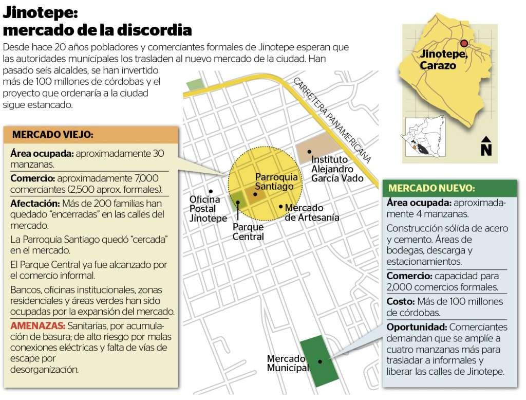 Info Jinotepe