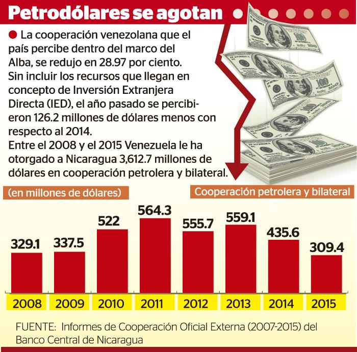 precio combustibles 28 de marzo