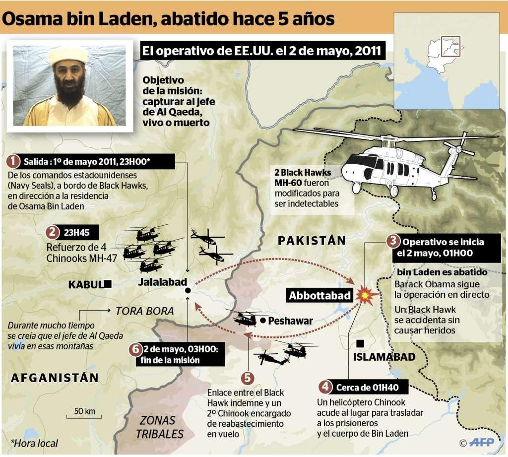 Osama info