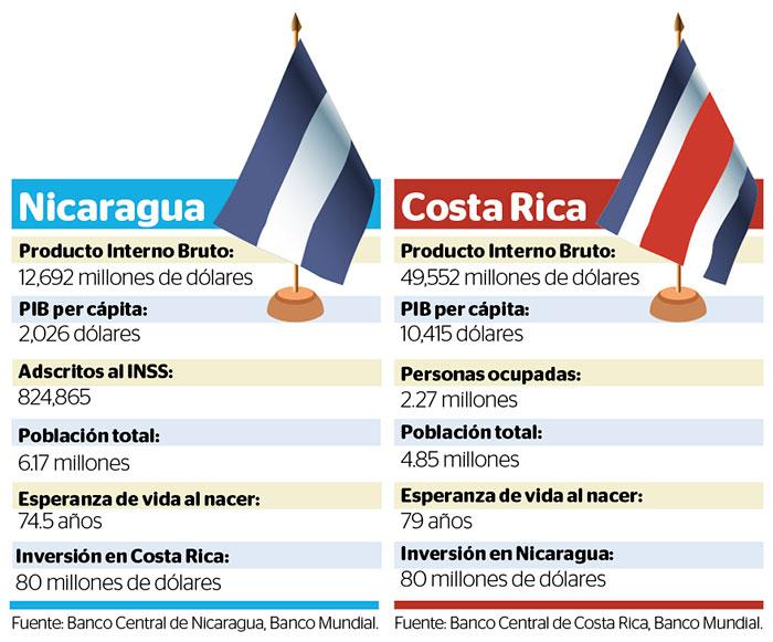 Nicaragua-Costa-Rica-1