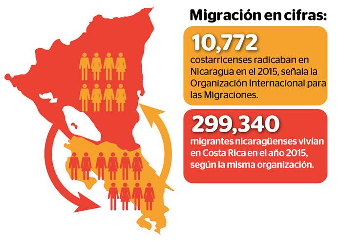Nicaragua-Costa-Rica-3