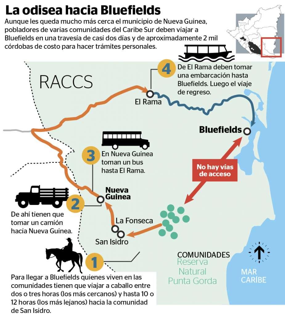 No son de aquí ni de allá Map Of Nueva Guinea Nicaragua on map of pearl lagoon nicaragua, map of masaya nicaragua, map of managua nicaragua, map of tola nicaragua, map of mulukuku nicaragua, map of diriamba nicaragua, map of san juan del sur nicaragua, map of bluefields nicaragua,