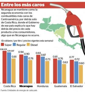 Gasolina info30916