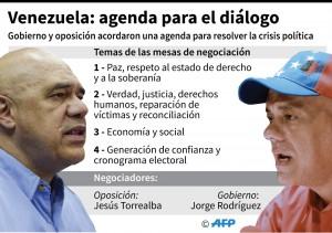 agenda-dialogo-venezuela