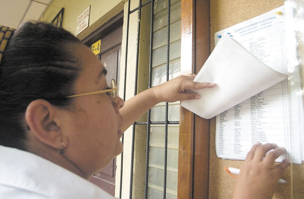 Nicaragua:Elecciones Municipales.