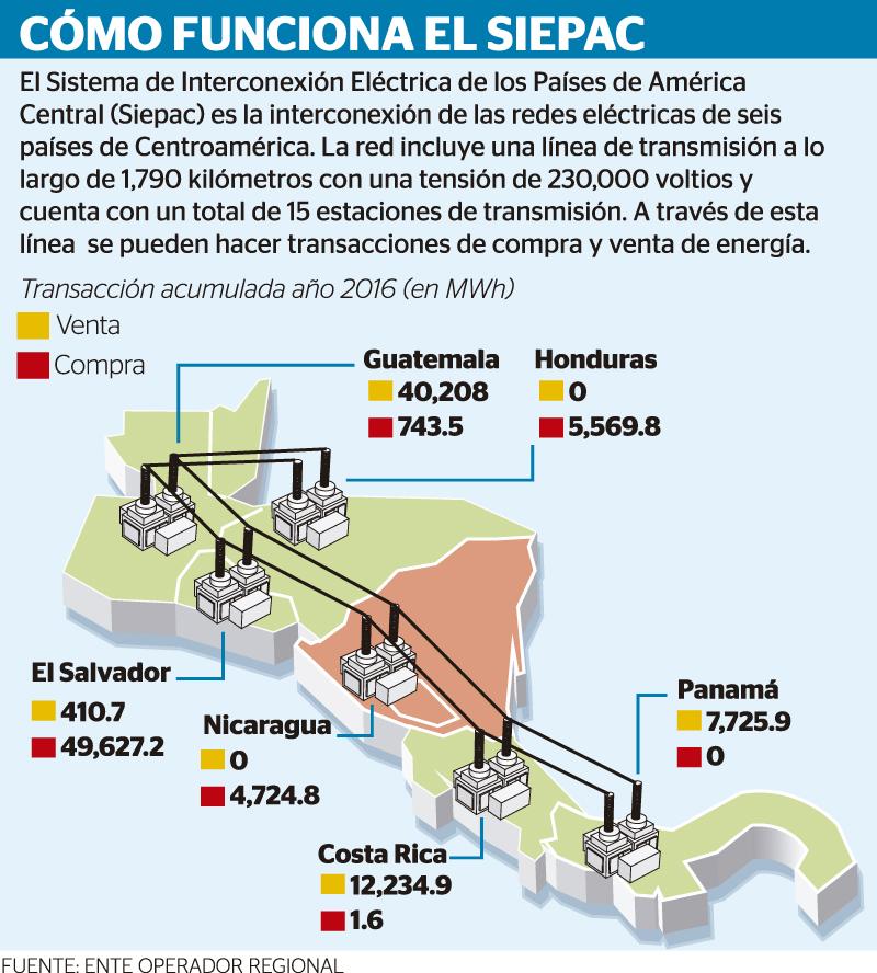 Sistema el ctrico inestable en nicaragua - Mejor sistema de calefaccion electrica ...